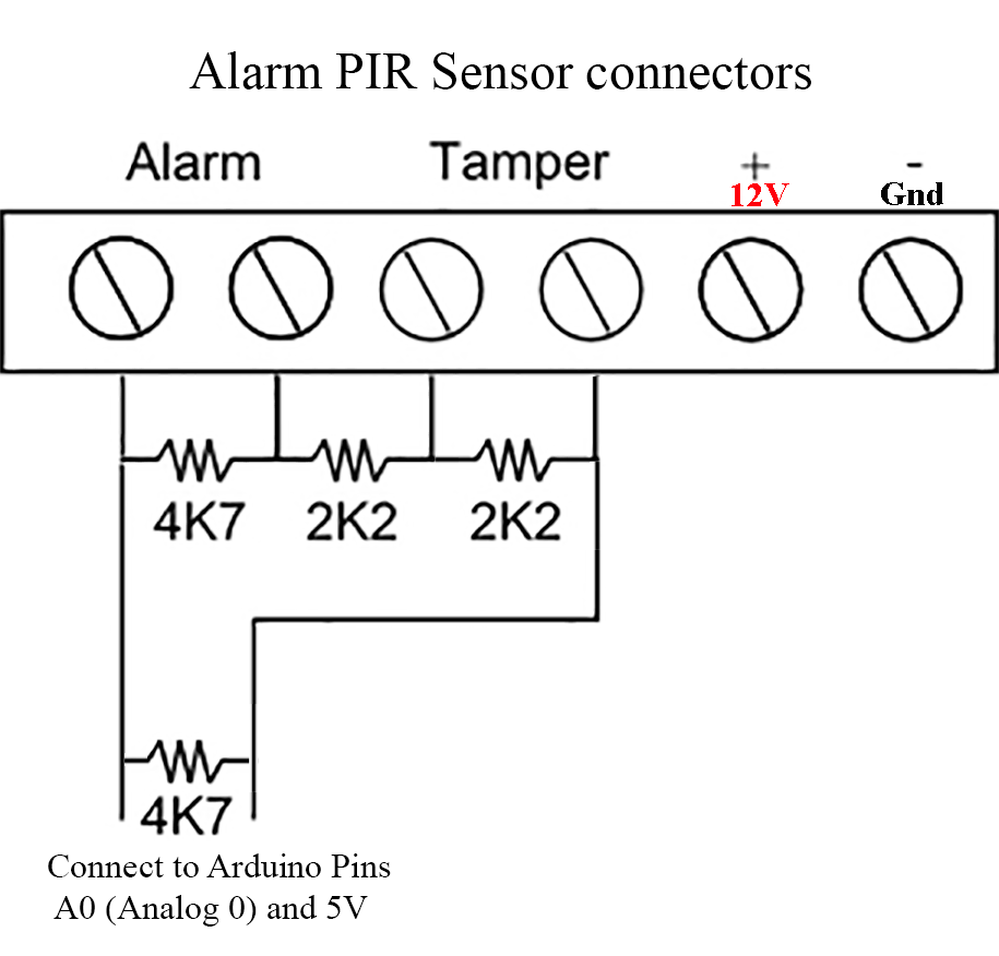 design · fsl wiring diagram: connecting an actual building\house alarm